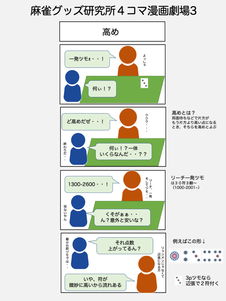 takame-manga